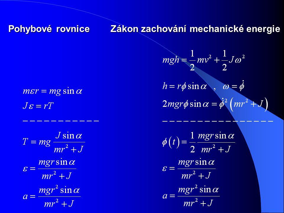 Pohybové rovnice Zákon zachování mechanické energie