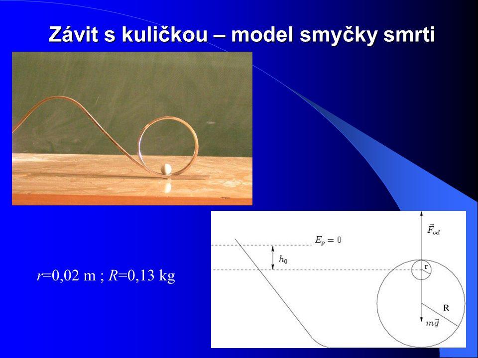 Závit s kuličkou – model smyčky smrti Závit s kuličkou – model smyčky smrti r=0,02 m ; R=0,13 kg