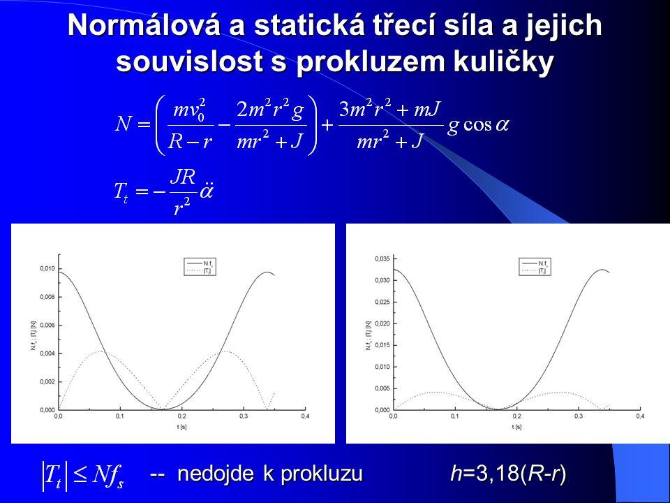 Normálová a statická třecí síla a jejich souvislost s prokluzem kuličky -- nedojde k prokluzu h=3,18(R-r)