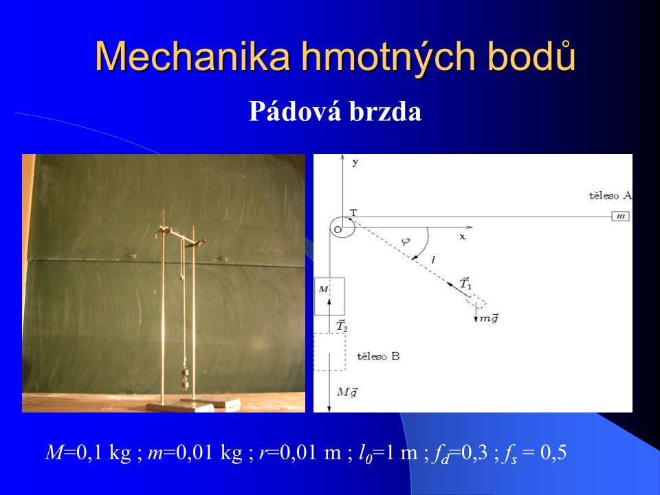 Mechanika hmotných bodů Pádová brzda M=0,1 kg ; m=0,01 kg ; r=0,01 m ; l 0 =1 m ; f d =0,3 ; f s = 0,5