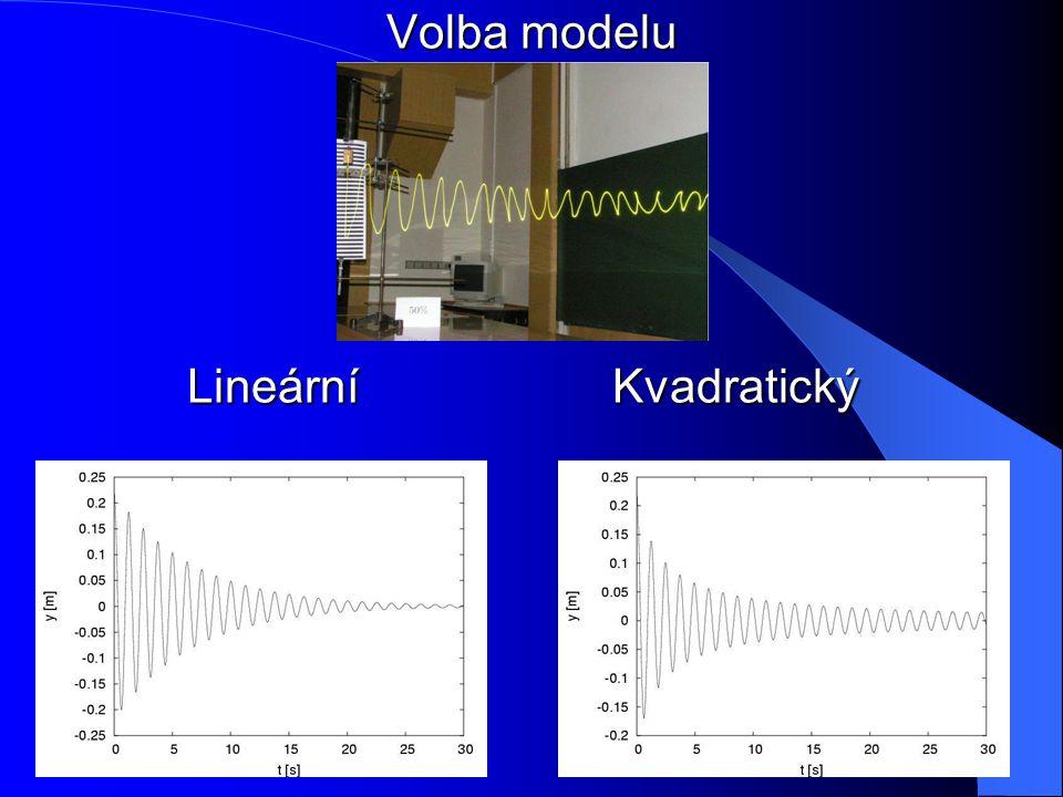 Volba modelu LineárníKvadratický