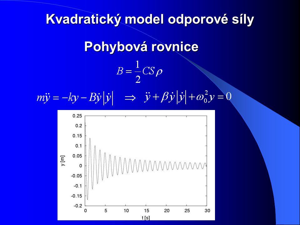 Kvadratický model odporové síly Pohybová rovnice