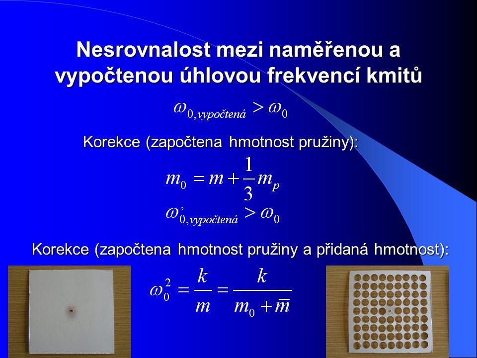 Nesrovnalost mezi naměřenou a vypočtenou úhlovou frekvencí kmitů Korekce (započtena hmotnost pružiny): Korekce (započtena hmotnost pružiny a přidaná hmotnost):