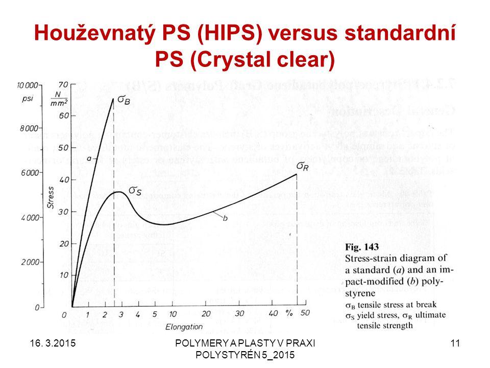 Houževnatý PS (HIPS) versus standardní PS (Crystal clear) 16. 3.2015POLYMERY A PLASTY V PRAXI POLYSTYRÉN 5_2015 11