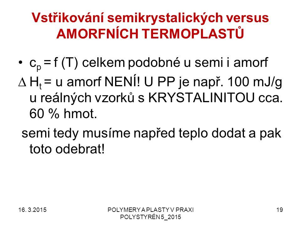 Vstřikování semikrystalických versus AMORFNÍCH TERMOPLASTŮ 16. 3.2015POLYMERY A PLASTY V PRAXI POLYSTYRÉN 5_2015 19 c p = f (T) celkem podobné u semi