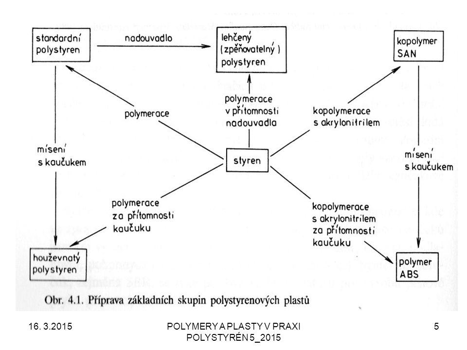ABS – akrylonitril – polybutadien - styrén 16.