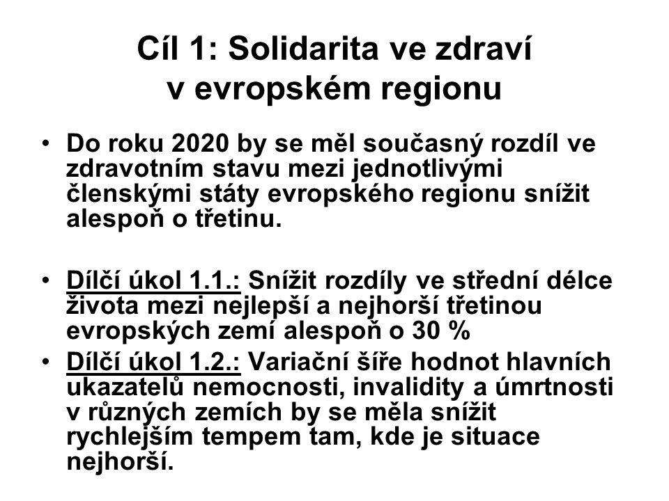 Cíl 1: Solidarita ve zdraví v evropském regionu Do roku 2020 by se měl současný rozdíl ve zdravotním stavu mezi jednotlivými členskými státy evropskéh