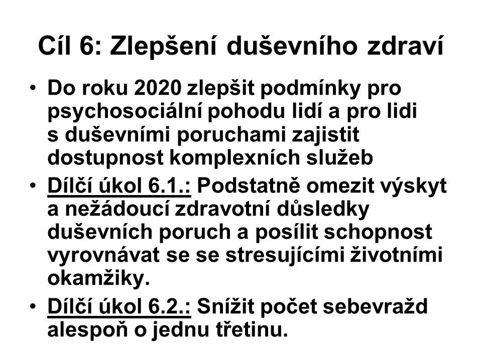 Cíl 6: Zlepšení duševního zdraví Do roku 2020 zlepšit podmínky pro psychosociální pohodu lidí a pro lidi s duševními poruchami zajistit dostupnost kom