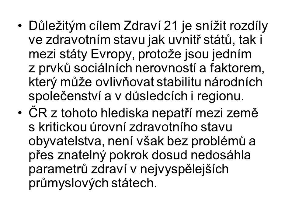Důležitým cílem Zdraví 21 je snížit rozdíly ve zdravotním stavu jak uvnitř států, tak i mezi státy Evropy, protože jsou jedním z prvků sociálních nero