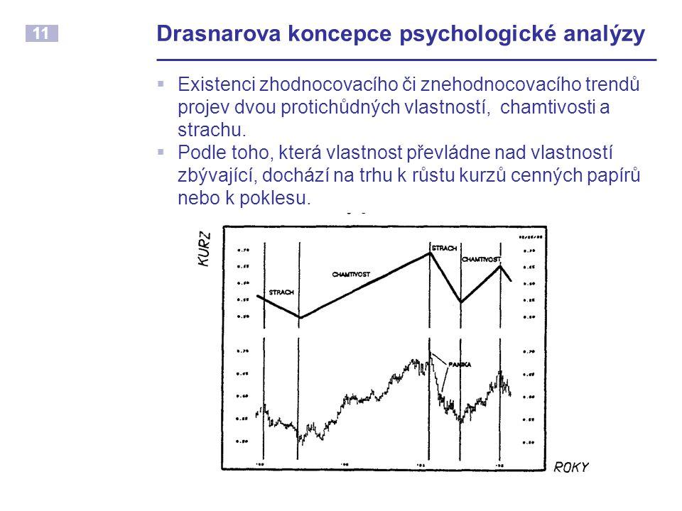 11 Drasnarova koncepce psychologické analýzy  Existenci zhodnocovacího či znehodnocovacího trendů projev dvou protichůdných vlastností, chamtivosti a strachu.