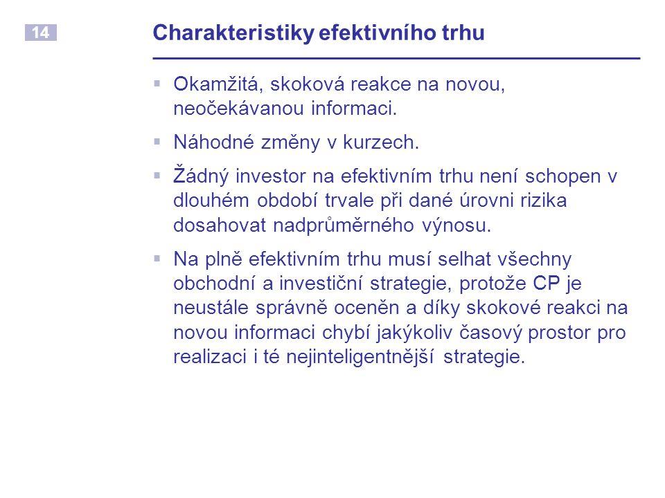 14 Charakteristiky efektivního trhu  Okamžitá, skoková reakce na novou, neočekávanou informaci.