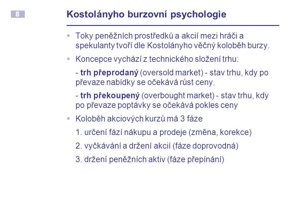 8 Kostolányho burzovní psychologie  Toky peněžních prostředků a akcií mezi hráči a spekulanty tvoří dle Kostolányho věčný koloběh burzy.