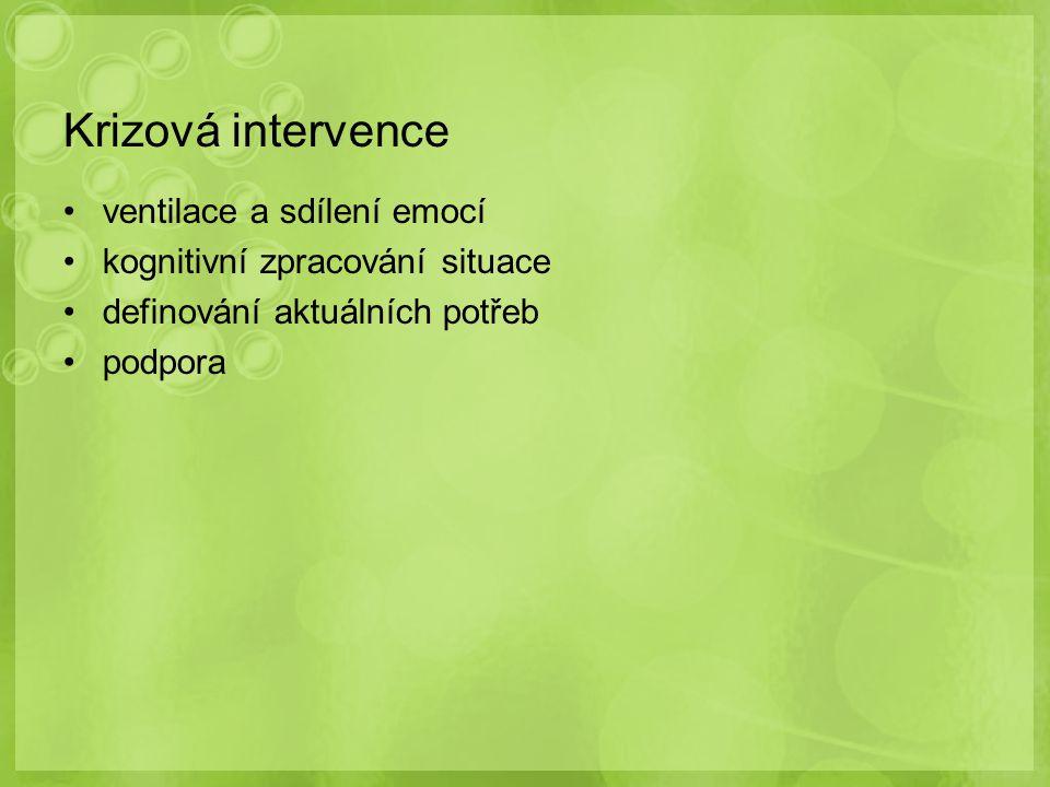 Principy individuální psychoterapie Cíl : porozumění minulosti a genetickému vývoji maladaptivních interpersonálních překážek.