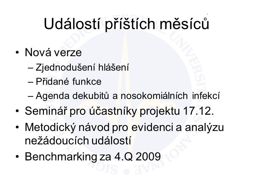 Události příštích let Zaměření na prioritní typy NU –Medikační pochybení –NÚ spojené s výkonem (záměna strany/pacienta) –Nosokomiální infekce Mezinárodní srovnávání (např.Slovinsko) Vydávání nezávazných doporučení pro bezpečnou praxi