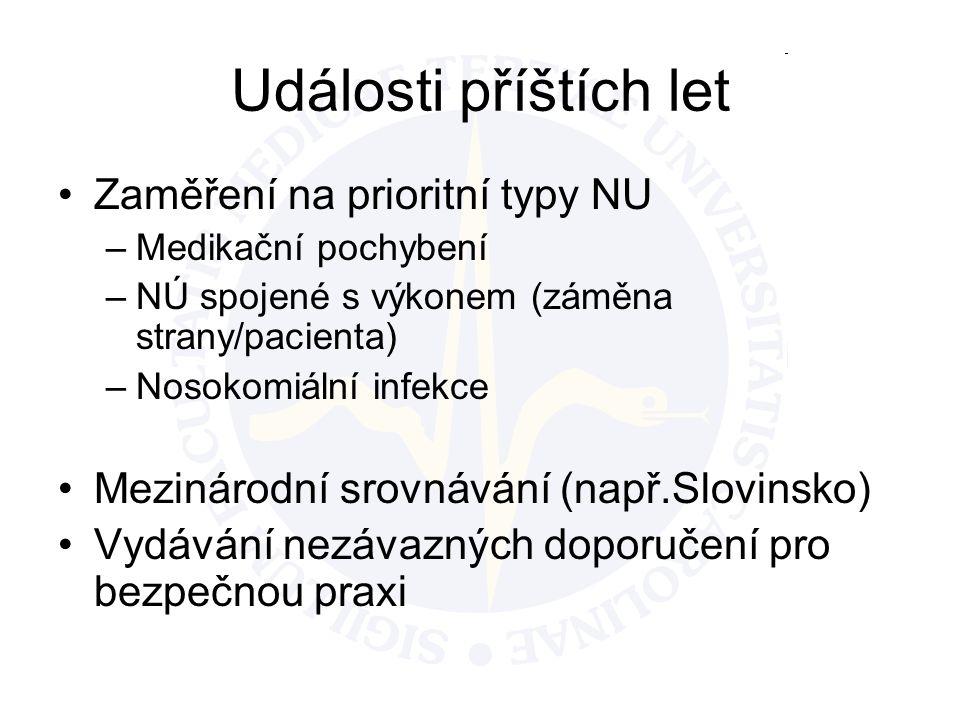Zjištěné prioritní NÚ v následné péči (studie 2007)