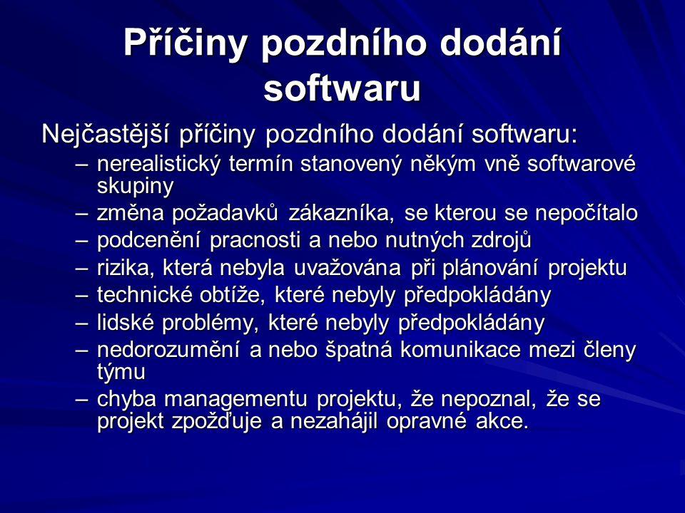 Příčiny pozdního dodání softwaru Nejčastější příčiny pozdního dodání softwaru: –nerealistický termín stanovený někým vně softwarové skupiny –změna požadavků zákazníka, se kterou se nepočítalo –podcenění pracnosti a nebo nutných zdrojů –rizika, která nebyla uvažována při plánování projektu –technické obtíže, které nebyly předpokládány –lidské problémy, které nebyly předpokládány –nedorozumění a nebo špatná komunikace mezi členy týmu –chyba managementu projektu, že nepoznal, že se projekt zpožďuje a nezahájil opravné akce.