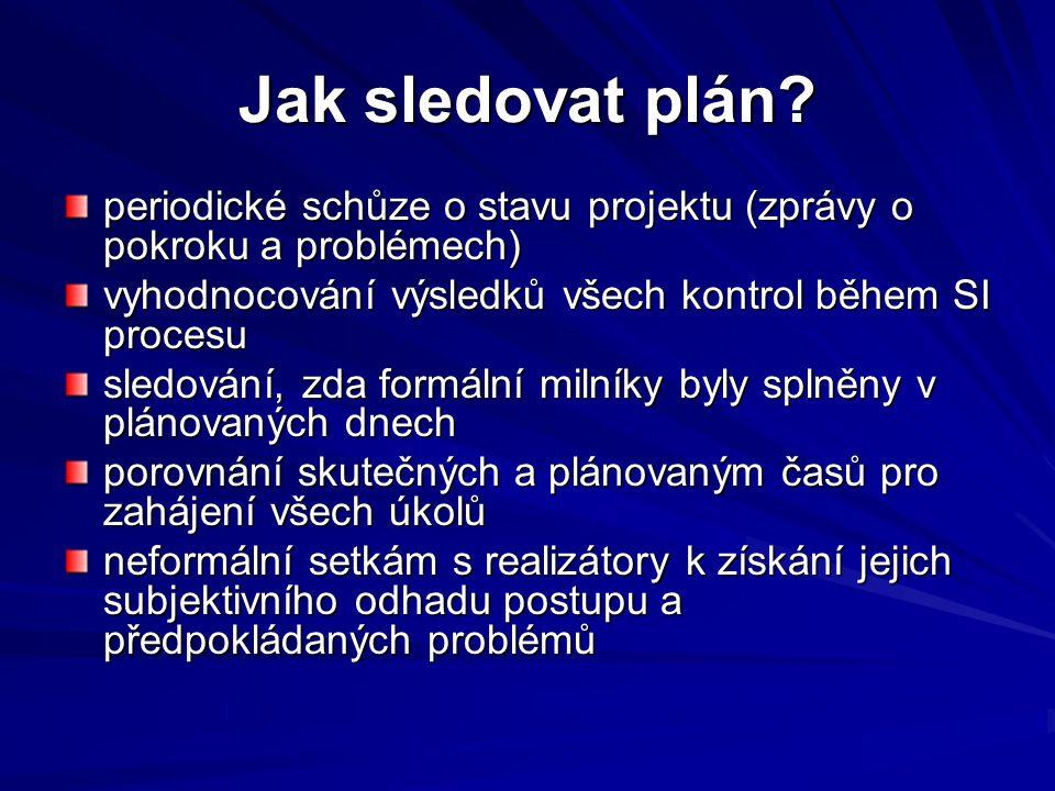 Jak sledovat plán? periodické schůze o stavu projektu (zprávy o pokroku a problémech) vyhodnocování výsledků všech kontrol během SI procesu sledování,