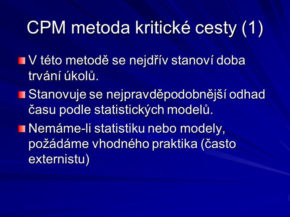 CPM metoda kritické cesty (1) V této metodě se nejdřív stanoví doba trvání úkolů. Stanovuje se nejpravděpodobnější odhad času podle statistických mode