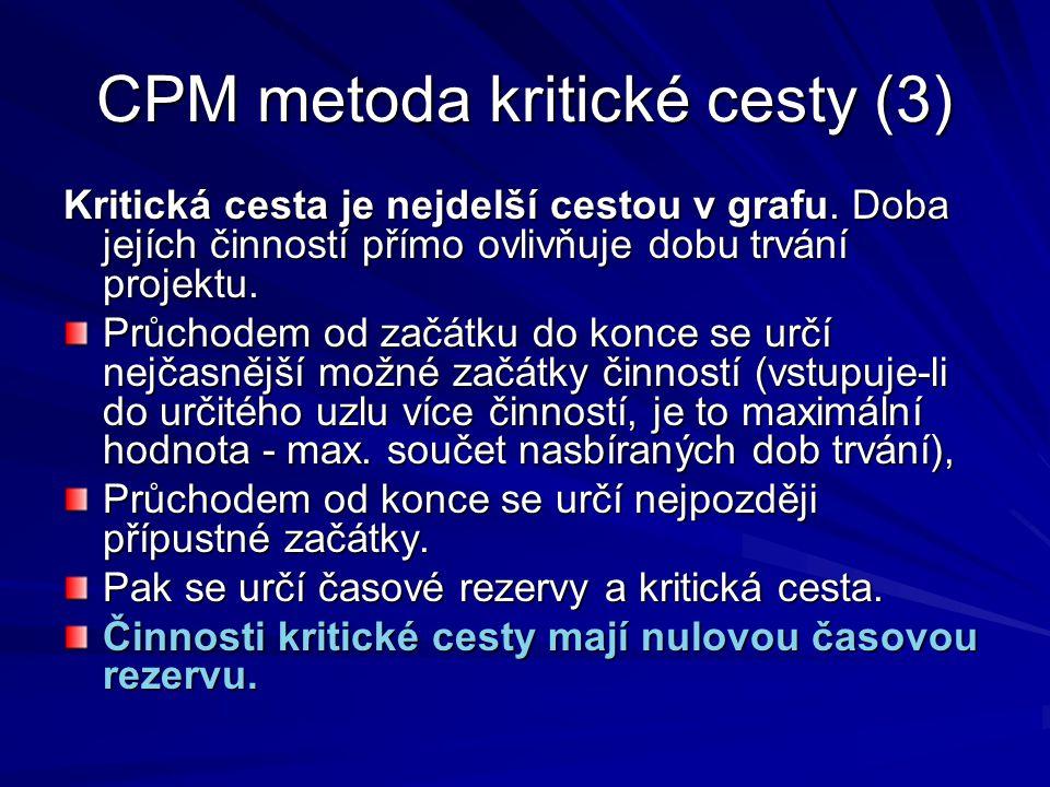 CPM metoda kritické cesty (3) Kritická cesta je nejdelší cestou v grafu. Doba jejích činností přímo ovlivňuje dobu trvání projektu. Průchodem od začát