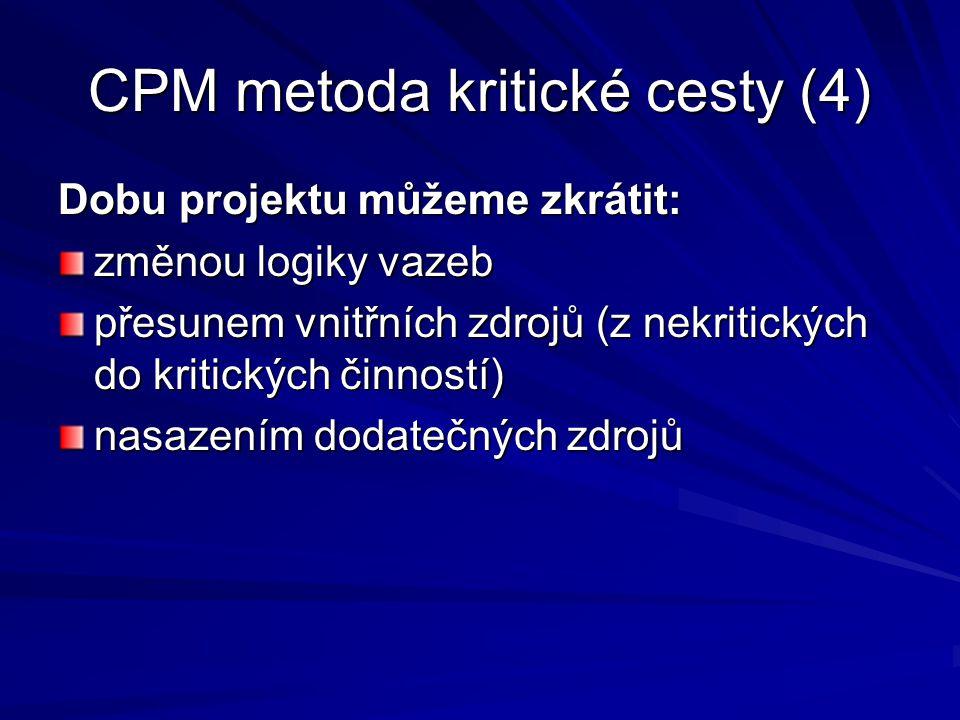 CPM metoda kritické cesty (4) Dobu projektu můžeme zkrátit: změnou logiky vazeb přesunem vnitřních zdrojů (z nekritických do kritických činností) nasazením dodatečných zdrojů
