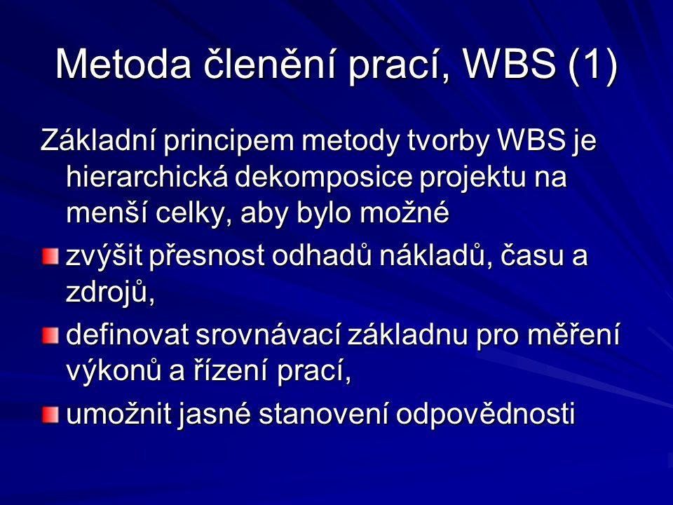 Metoda členění prací, WBS (1) Základní principem metody tvorby WBS je hierarchická dekomposice projektu na menší celky, aby bylo možné zvýšit přesnost