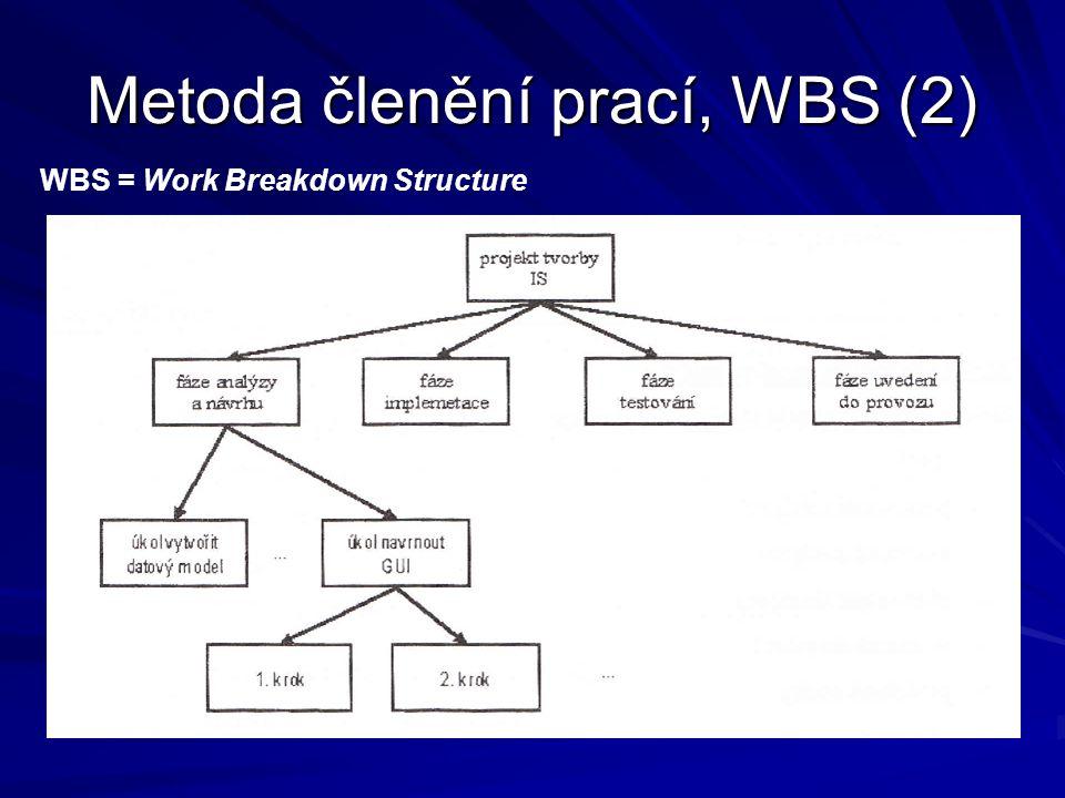 Metoda členění prací, WBS (2) WBS = Work Breakdown Structure
