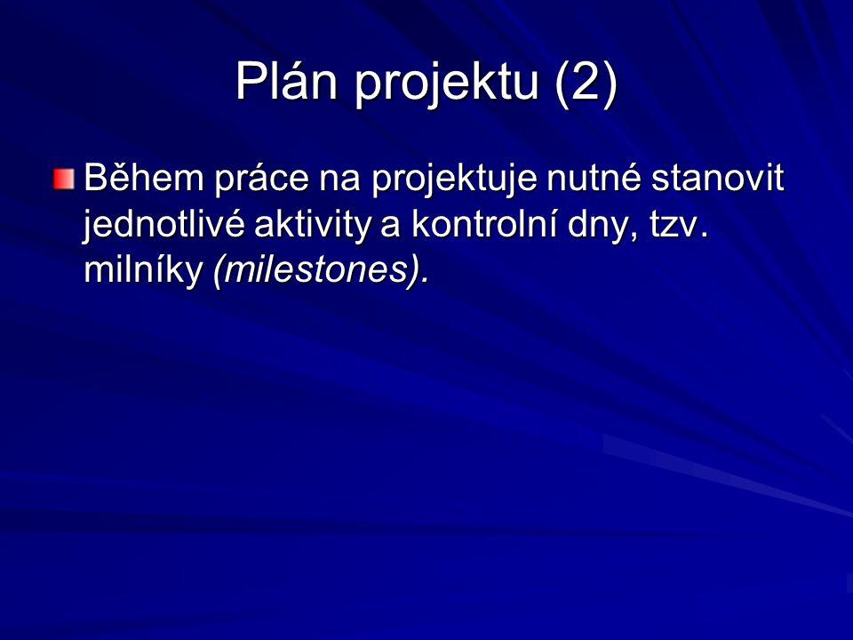 Plán projektu (2) Během práce na projektuje nutné stanovit jednotlivé aktivity a kontrolní dny, tzv. milníky (milestones).