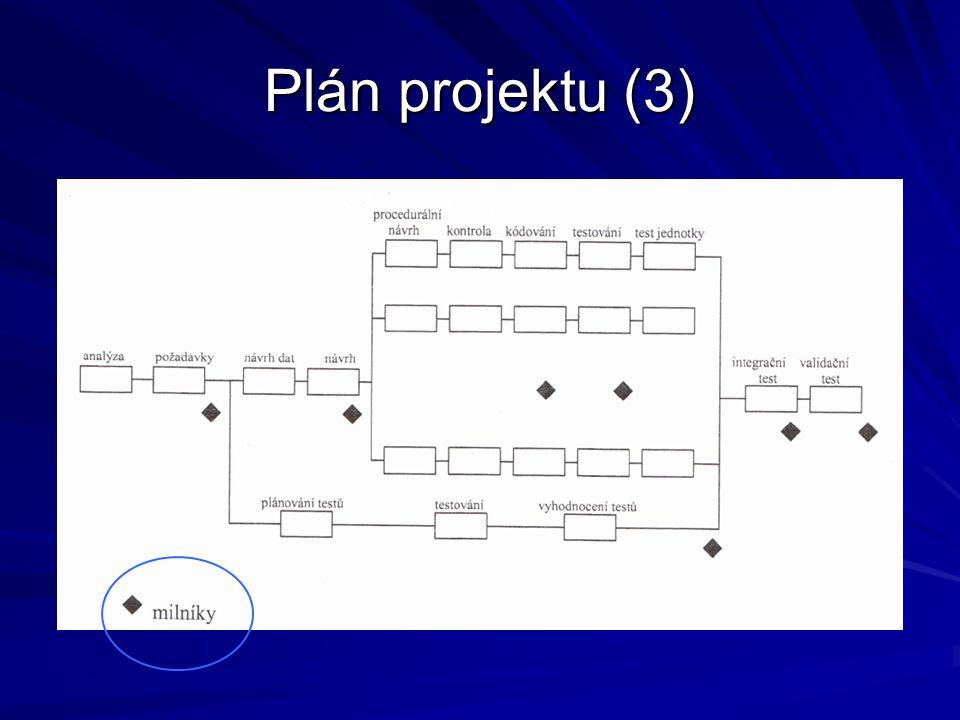 Metoda členění prací, WBS (1) Základní principem metody tvorby WBS je hierarchická dekomposice projektu na menší celky, aby bylo možné zvýšit přesnost odhadů nákladů, času a zdrojů, definovat srovnávací základnu pro měření výkonů a řízení prací, umožnit jasné stanovení odpovědnosti