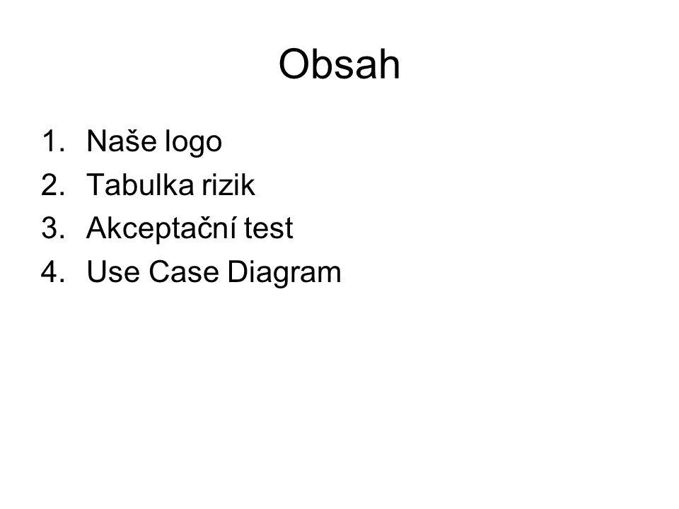 Obsah 1.Naše logo 2.Tabulka rizik 3.Akceptační test 4.Use Case Diagram