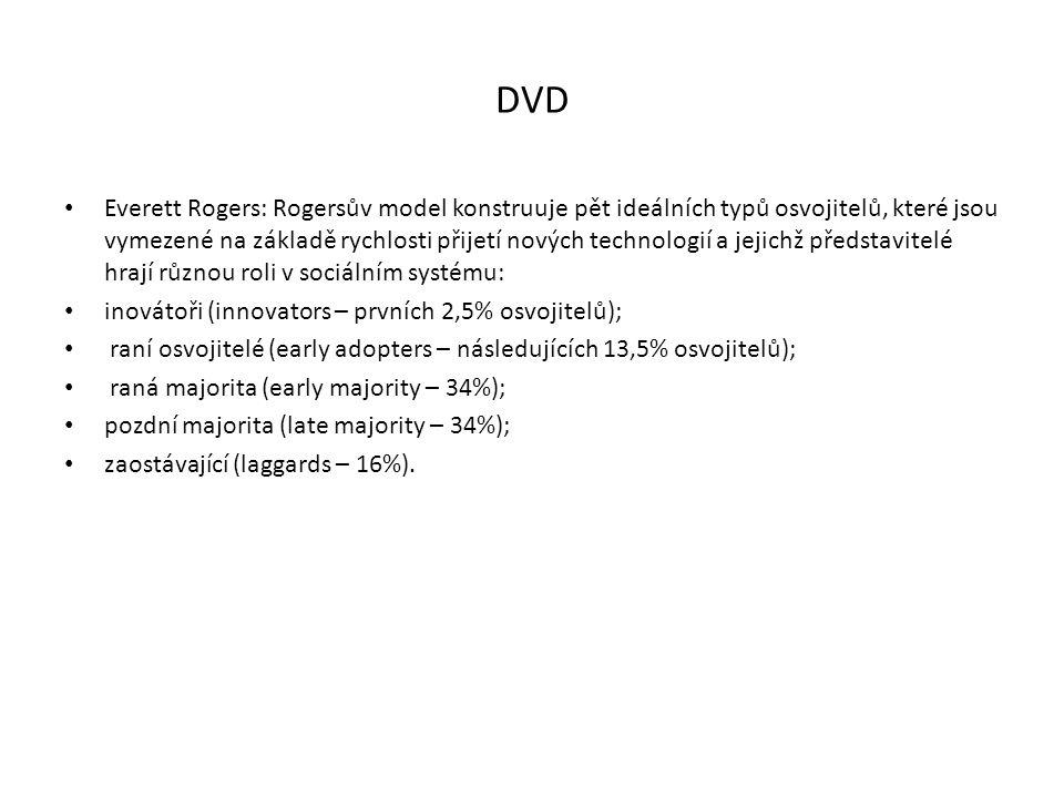DVD Everett Rogers: Rogersův model konstruuje pět ideálních typů osvojitelů, které jsou vymezené na základě rychlosti přijetí nových technologií a jej
