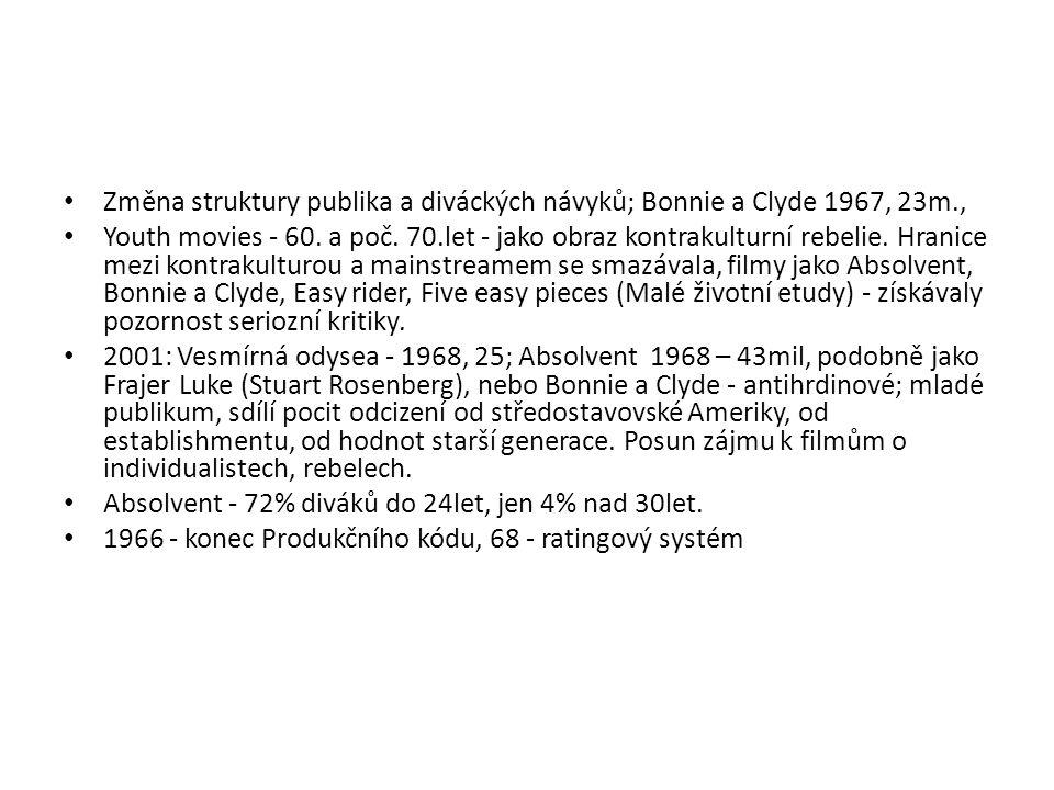 Změna struktury publika a diváckých návyků; Bonnie a Clyde 1967, 23m., Youth movies - 60. a poč. 70.let - jako obraz kontrakulturní rebelie. Hranice m