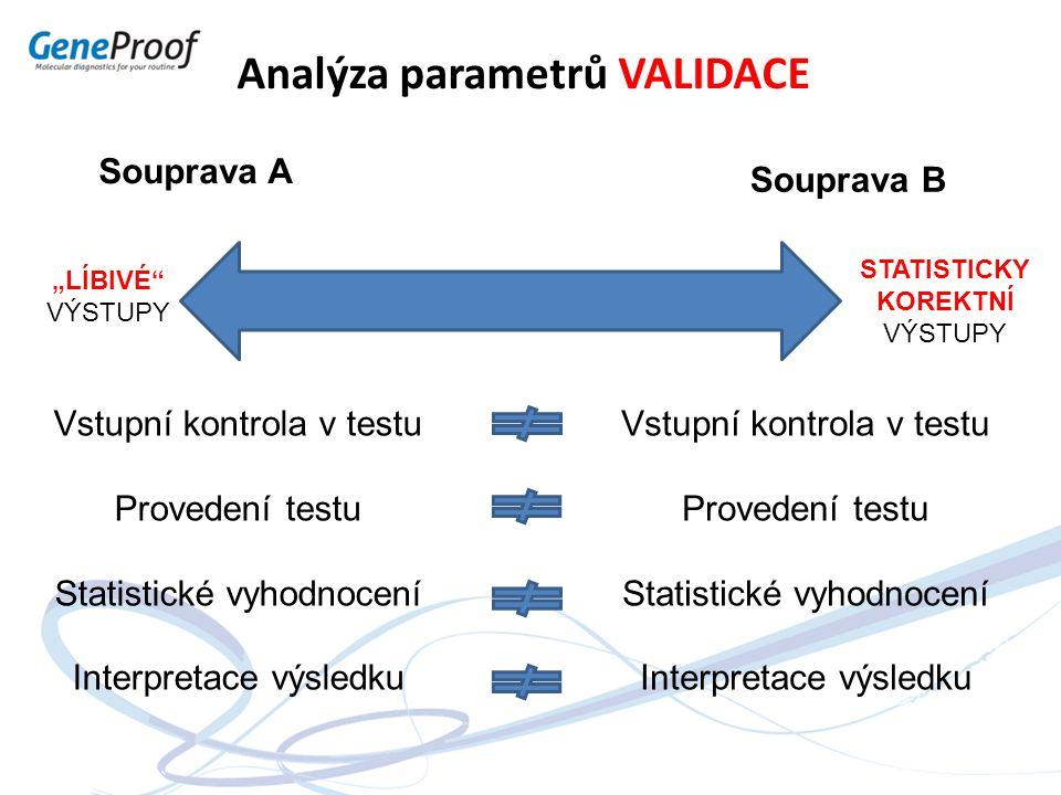 Souprava A Souprava B Analýza parametrů VALIDACE Vstupní kontrola v testu Provedení testu Statistické vyhodnocení Interpretace výsledku Vstupní kontro