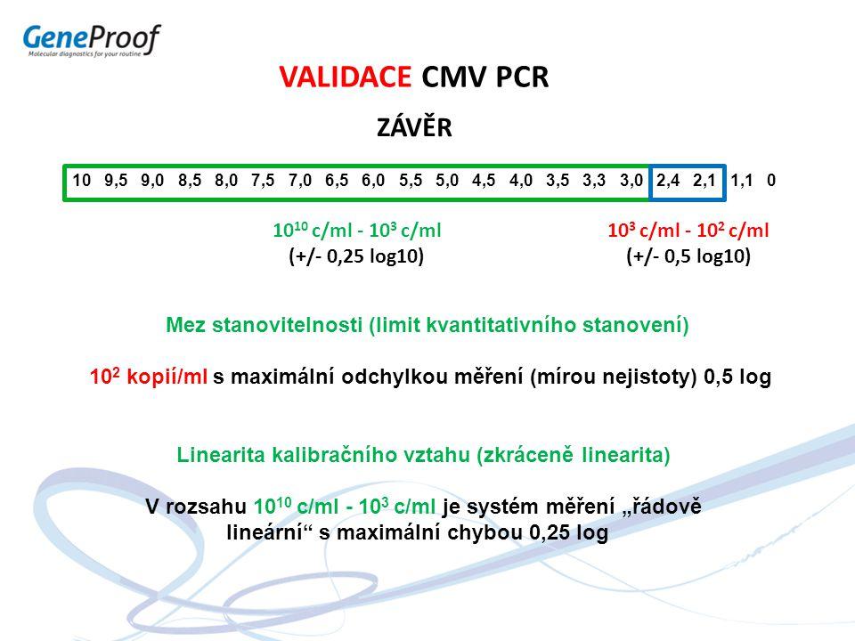 10 9,5 9,0 8,5 8,0 7,5 7,0 6,5 6,0 5,5 5,0 4,5 4,0 3,5 3,3 3,0 2,4 2,1 1,1 0 ZÁVĚR 10 10 c/ml - 10 3 c/ml (+/- 0,25 log10) VALIDACE CMV PCR 10 3 c/ml