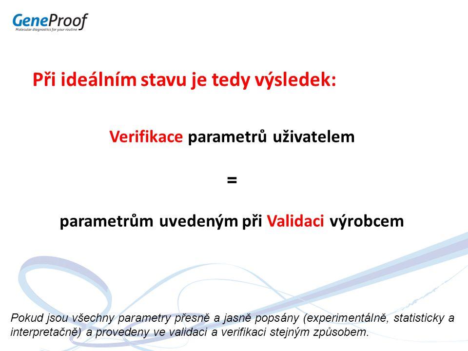 Verifikace parametrů uživatelem = parametrům uvedeným při Validaci výrobcem Při ideálním stavu je tedy výsledek: Pokud jsou všechny parametry přesně a