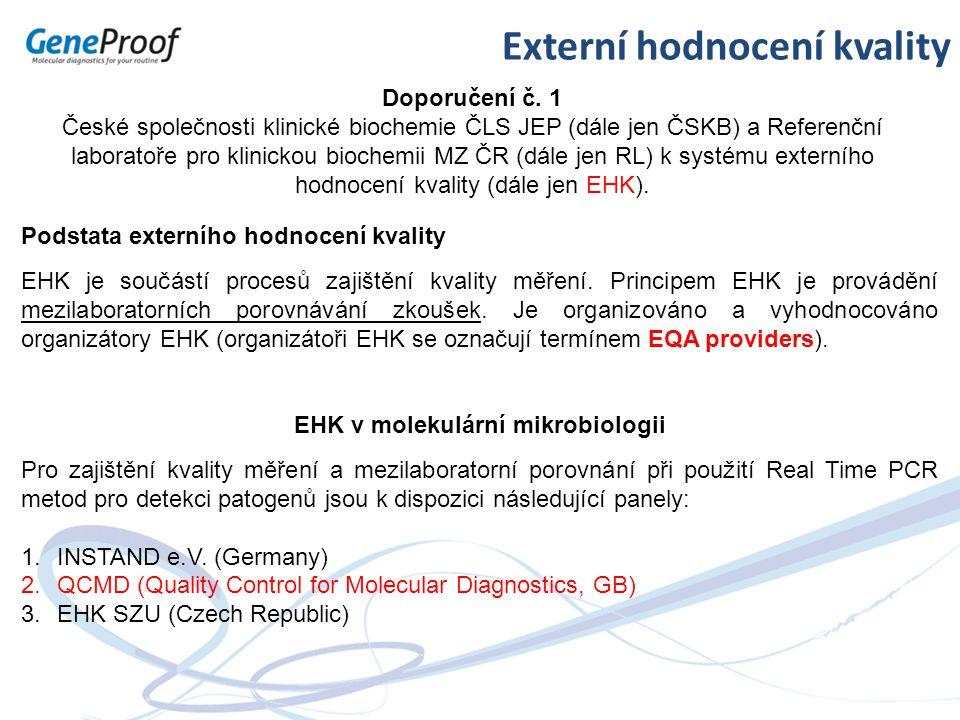 Externí hodnocení kvality Doporučení č. 1 České společnosti klinické biochemie ČLS JEP (dále jen ČSKB) a Referenční laboratoře pro klinickou biochemii
