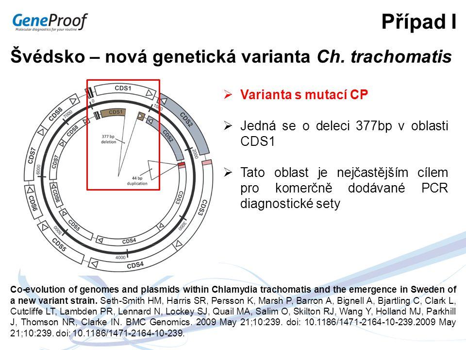 Případ I  Varianta s mutací CP  Jedná se o deleci 377bp v oblasti CDS1  Tato oblast je nejčastějším cílem pro komerčně dodávané PCR diagnostické se