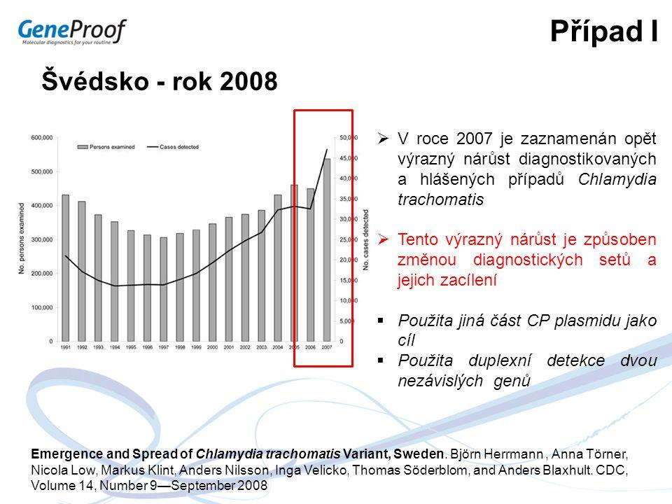 Případ I Švédsko - rok 2008 Emergence and Spread of Chlamydia trachomatis Variant, Sweden. Björn Herrmann, Anna Törner, Nicola Low, Markus Klint, Ande