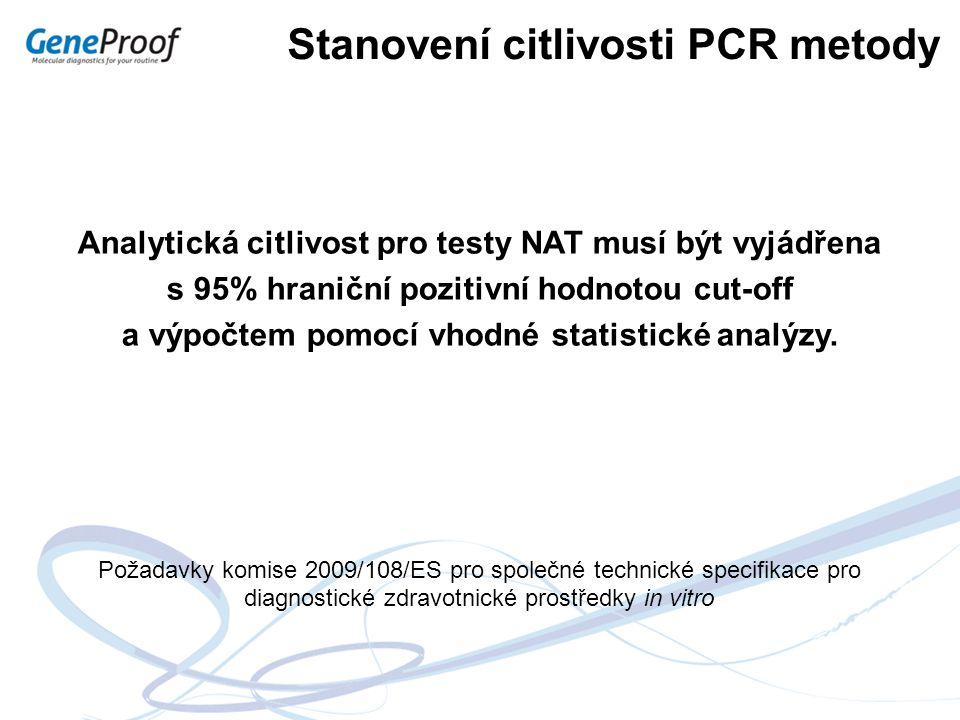 Stanovení citlivosti PCR metody Analytická citlivost pro testy NAT musí být vyjádřena s 95% hraniční pozitivní hodnotou cut-off a výpočtem pomocí vhod