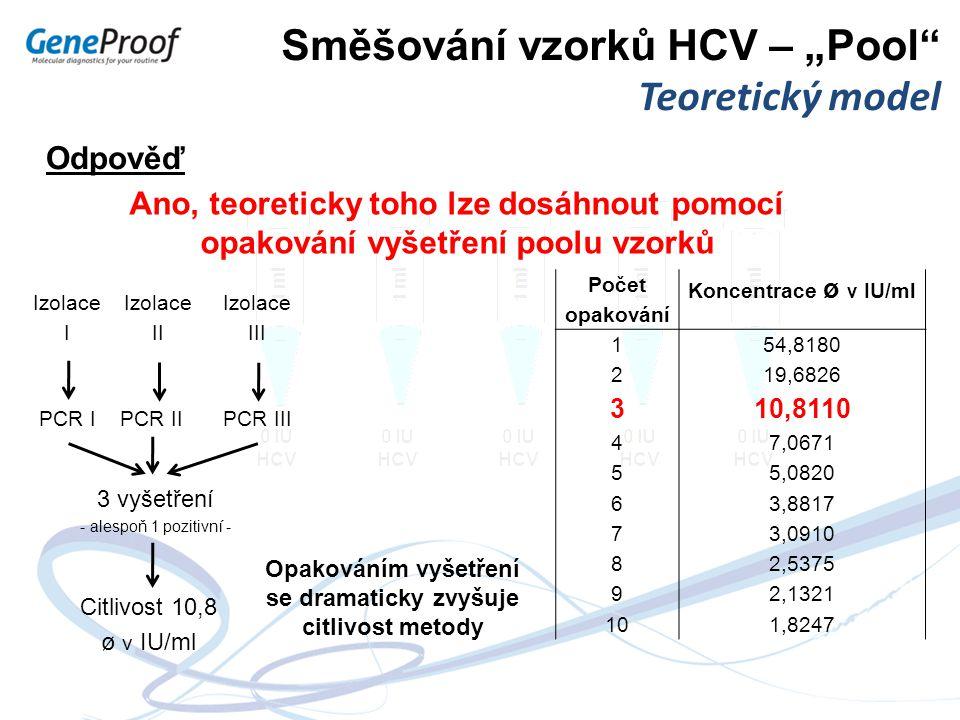 """Směšování vzorků HCV – """"Pool"""" Teoretický model Počet opakování Koncentrace ø v IU/ml 154,8180 219,6826 310,8110 47,0671 55,0820 63,8817 73,0910 82,537"""
