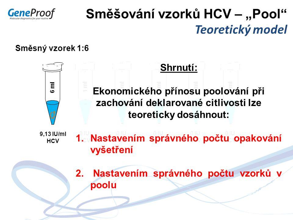 """Směsný vzorek 1:6 9,13 IU/ml HCV 6 ml Směšování vzorků HCV – """"Pool"""" Teoretický model Shrnutí: Ekonomického přínosu poolování při zachování deklarované"""