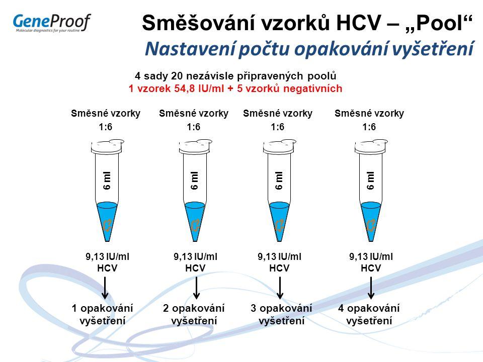 """Směšování vzorků HCV – """"Pool"""" Nastavení počtu opakování vyšetření Směsné vzorky 1:6 9,13 IU/ml HCV 6 ml Směsné vzorky 1:6 9,13 IU/ml HCV 6 ml Směsné v"""