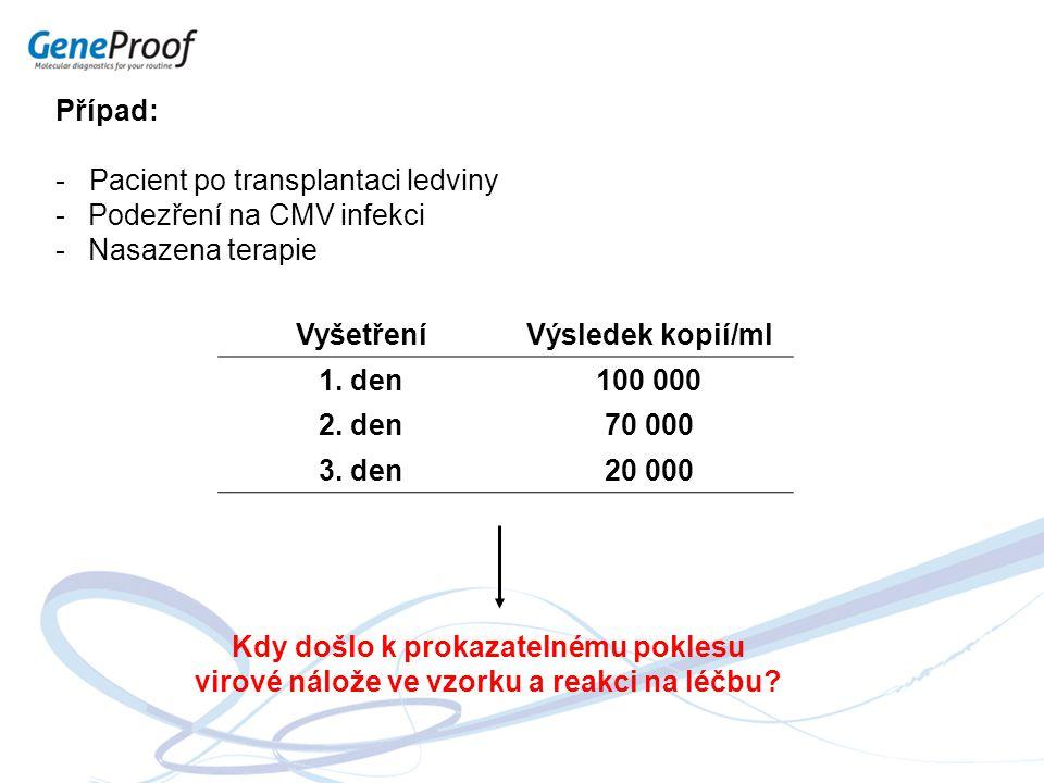 VyšetřeníVýsledek kopií/ml 1. den100 000 2. den70 000 3. den20 000 Kdy došlo k prokazatelnému poklesu virové nálože ve vzorku a reakci na léčbu? Přípa