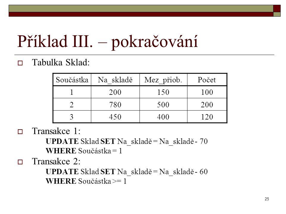 25 Příklad III. – pokračování  Tabulka Sklad:  Transakce 1: UPDATE Sklad SET Na_skladě = Na_skladě - 70 WHERE Součástka = 1  Transakce 2: UPDATE Sk