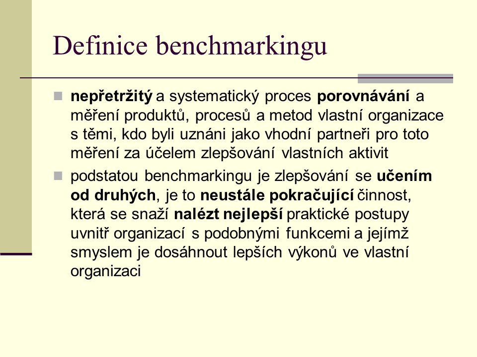 Definice benchmarkingu nepřetržitý a systematický proces porovnávání a měření produktů, procesů a metod vlastní organizace s těmi, kdo byli uznáni jako vhodní partneři pro toto měření za účelem zlepšování vlastních aktivit podstatou benchmarkingu je zlepšování se učením od druhých, je to neustále pokračující činnost, která se snaží nalézt nejlepší praktické postupy uvnitř organizací s podobnými funkcemi a jejímž smyslem je dosáhnout lepších výkonů ve vlastní organizaci