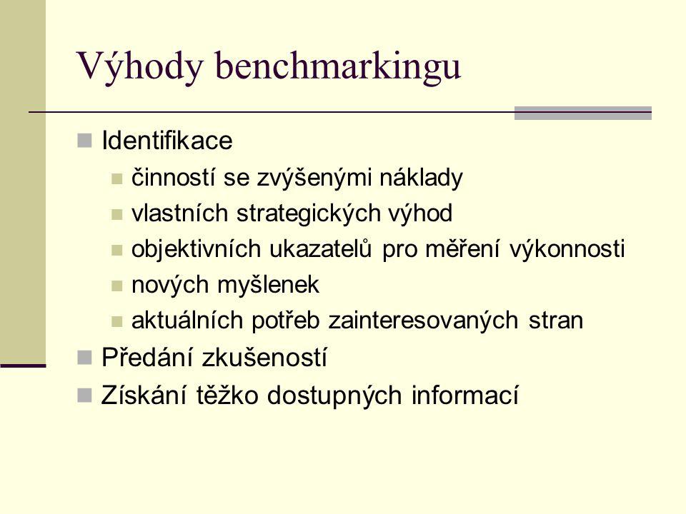 Výhody benchmarkingu Identifikace činností se zvýšenými náklady vlastních strategických výhod objektivních ukazatelů pro měření výkonnosti nových myšlenek aktuálních potřeb zainteresovaných stran Předání zkušeností Získání těžko dostupných informací