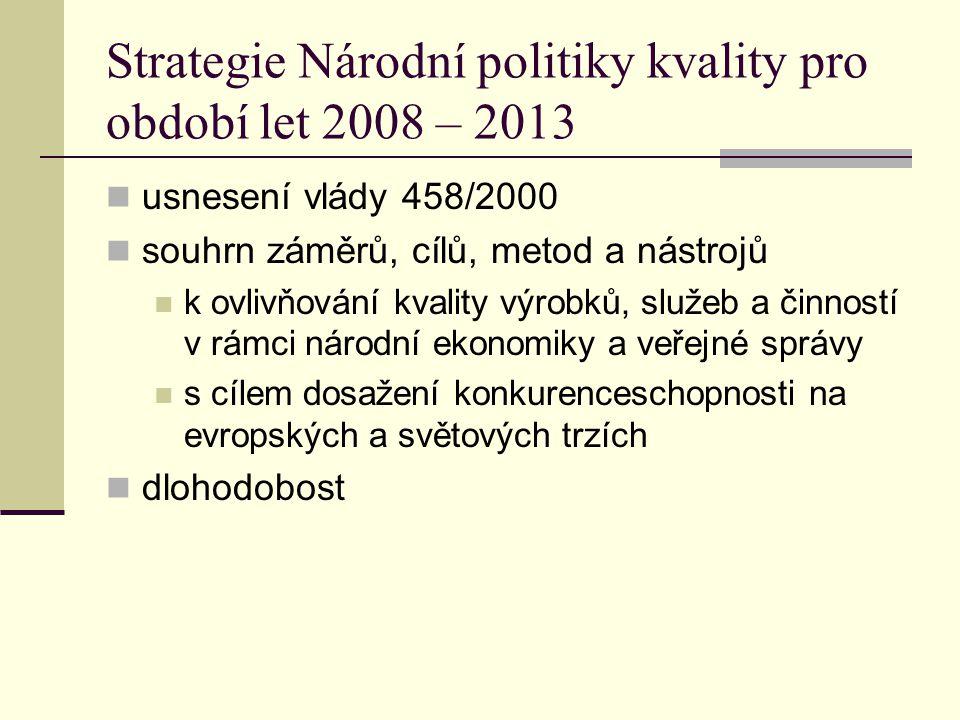 Strategie Národní politiky kvality pro období let 2008 – 2013 usnesení vlády 458/2000 souhrn záměrů, cílů, metod a nástrojů k ovlivňování kvality výrobků, služeb a činností v rámci národní ekonomiky a veřejné správy s cílem dosažení konkurenceschopnosti na evropských a světových trzích dlohodobost