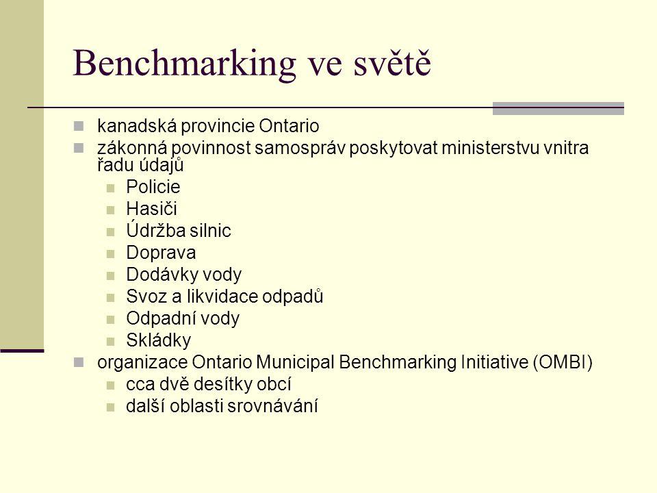 Benchmarking ve světě kanadská provincie Ontario zákonná povinnost samospráv poskytovat ministerstvu vnitra řadu údajů Policie Hasiči Údržba silnic Doprava Dodávky vody Svoz a likvidace odpadů Odpadní vody Skládky organizace Ontario Municipal Benchmarking Initiative (OMBI) cca dvě desítky obcí další oblasti srovnávání