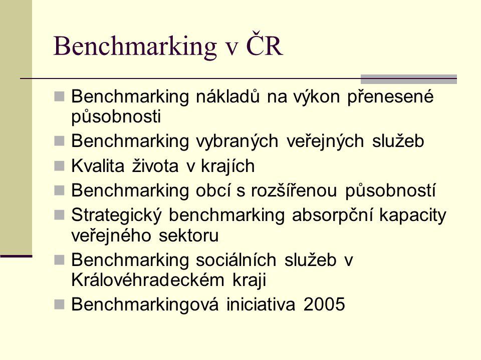 Benchmarking v ČR Benchmarking nákladů na výkon přenesené působnosti Benchmarking vybraných veřejných služeb Kvalita života v krajích Benchmarking obcí s rozšířenou působností Strategický benchmarking absorpční kapacity veřejného sektoru Benchmarking sociálních služeb v Královéhradeckém kraji Benchmarkingová iniciativa 2005
