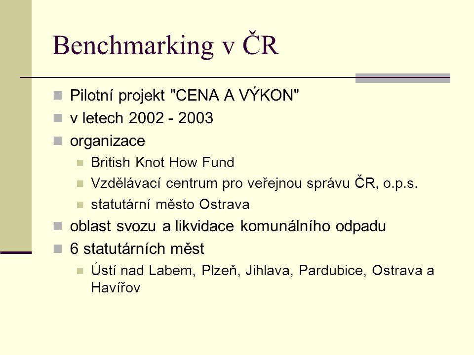 Benchmarking v ČR Pilotní projekt CENA A VÝKON v letech 2002 - 2003 organizace British Knot How Fund Vzdělávací centrum pro veřejnou správu ČR, o.p.s.