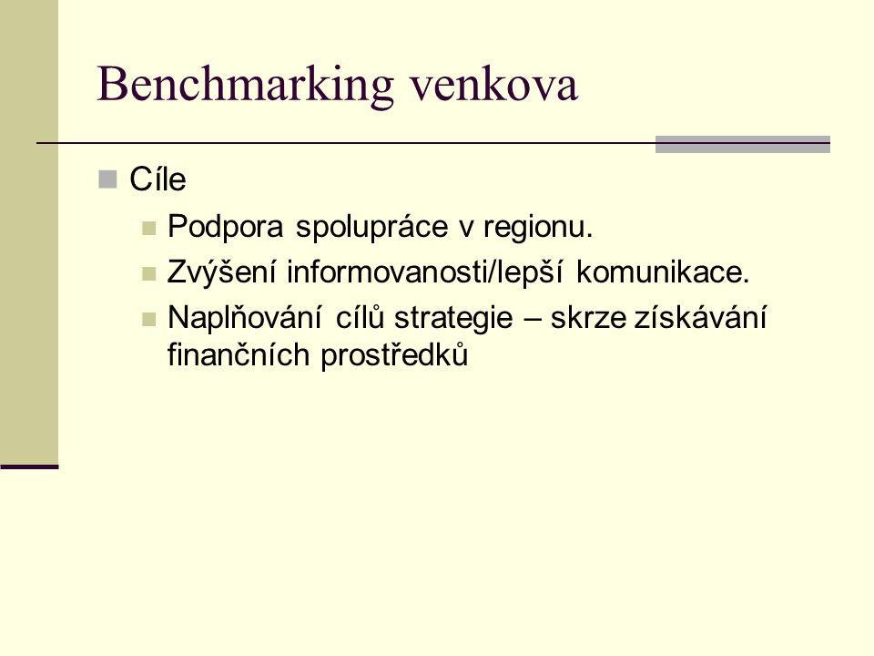 Benchmarking venkova Cíle Podpora spolupráce v regionu.